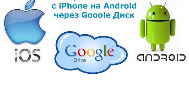 Способы переноса контактов с iphone на android