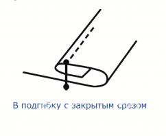 kraevyie-shvyi-480x460
