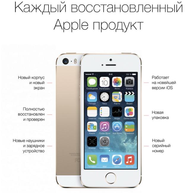 Что значит айфон восстановленный?