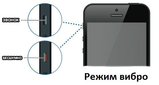 варианты отключения вибрации на Айфоне
