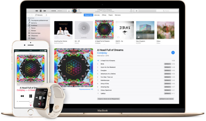Вы можете получить доступ к музыке с любого устройства
