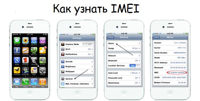 Как узнать IMEI